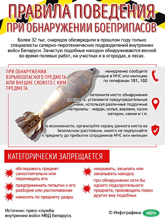 Правила поведения при обнаружении боеприпасов (инфографика)